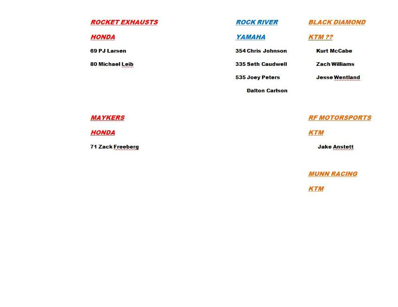 2013 Teams List