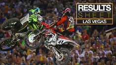 Results Sheet: Monster Energy Cup