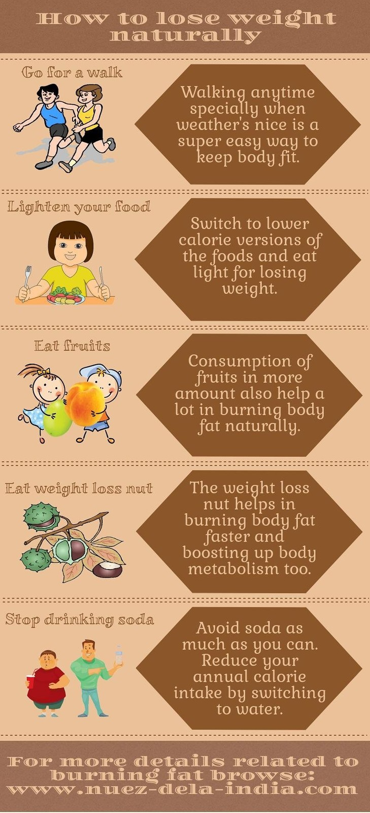 How to lose weight naturally - LeeBoyer - Motocross Pictures - Vital MX