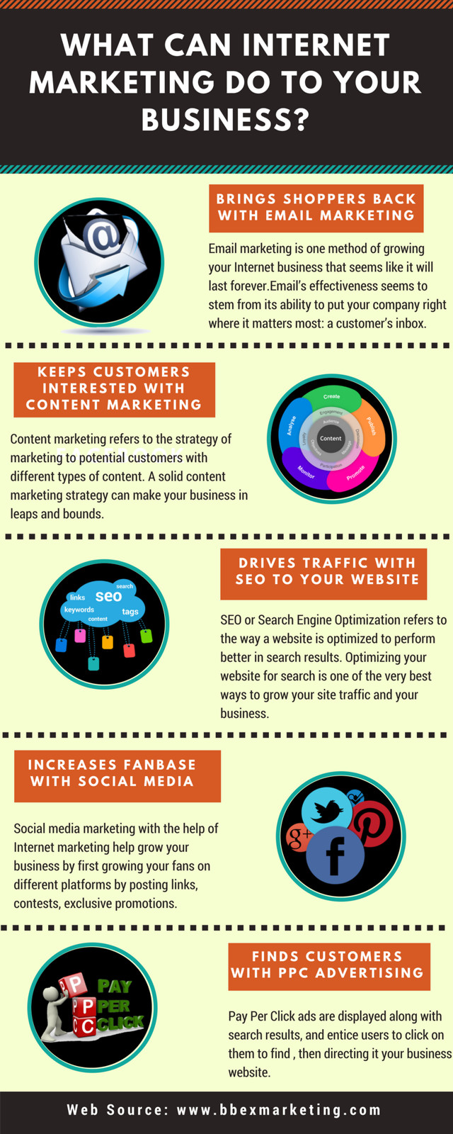 What can Internet marketing do to your business  - CCrews - Motocross Pictures - Vital MX