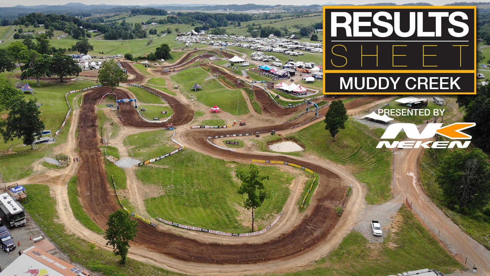 Results Sheet: 2018 Muddy Creek Motocross National