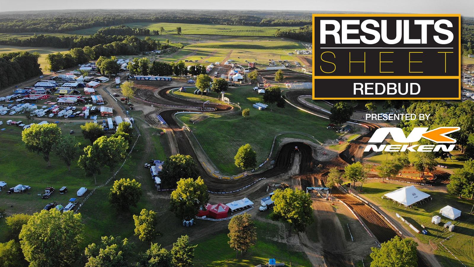 Results Sheet: 2018 RedBud Motocross National
