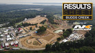 Results Sheet: 2018 Budds Creek Motocross National
