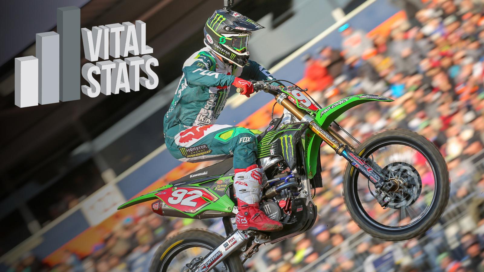 Vital Stats: 2019 Supercross Championship, Part 3