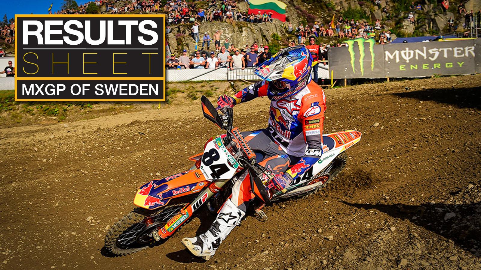 Results Sheet: 2019 MXGP of Sweden