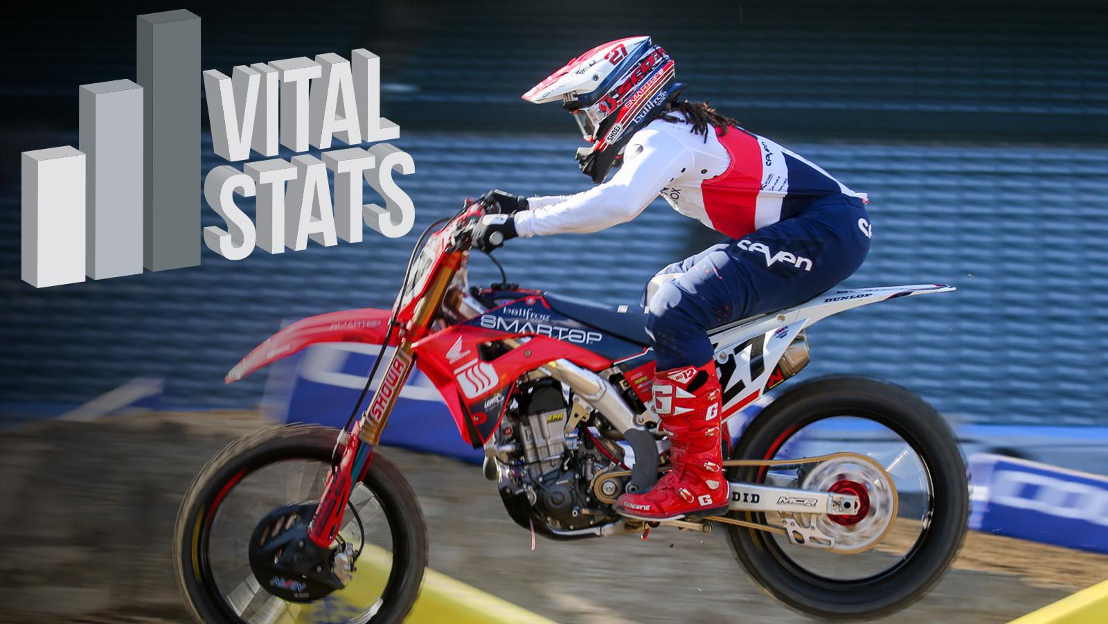 Vital Stats: 2020 Supercross Championship, Week 1