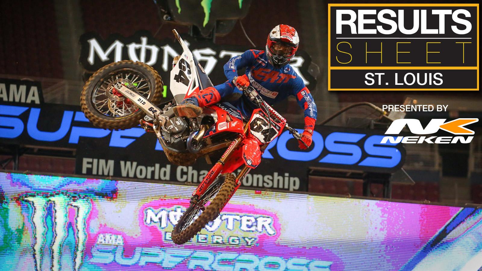 Results Sheet: 2020 St. Louis Supercross