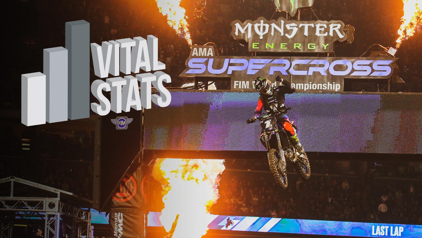 Vital Stats: 2020 Supercross Championship, Week 3