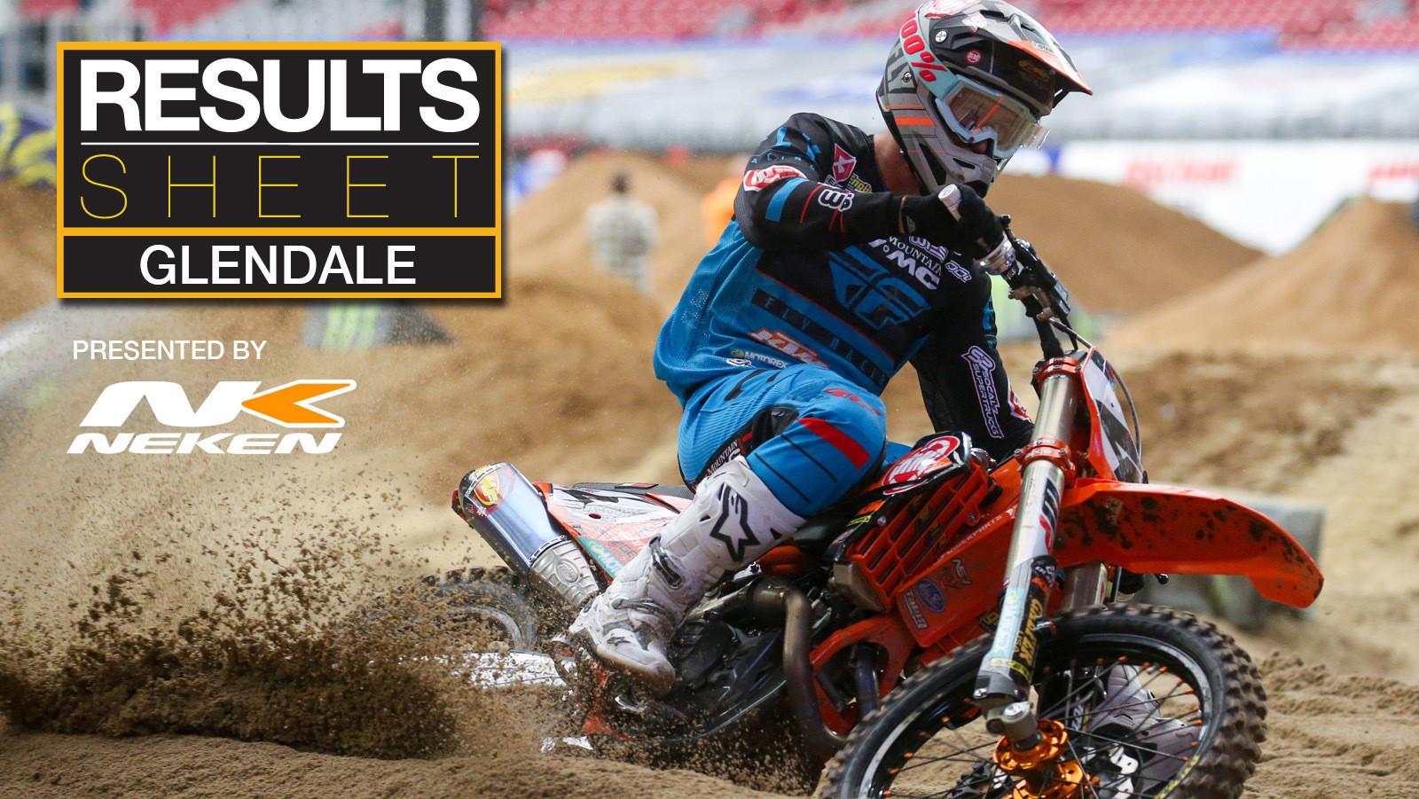 Results Sheet: 2020 Glendale Supercross