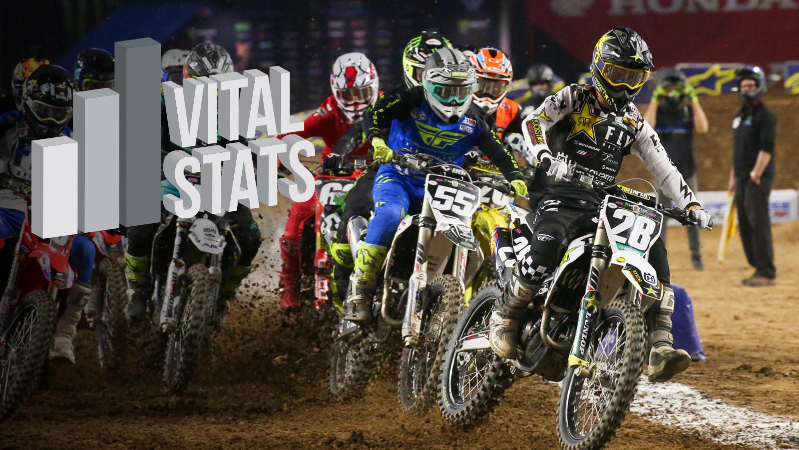 Vital Stats: 2020 Supercross Championship, Week 4