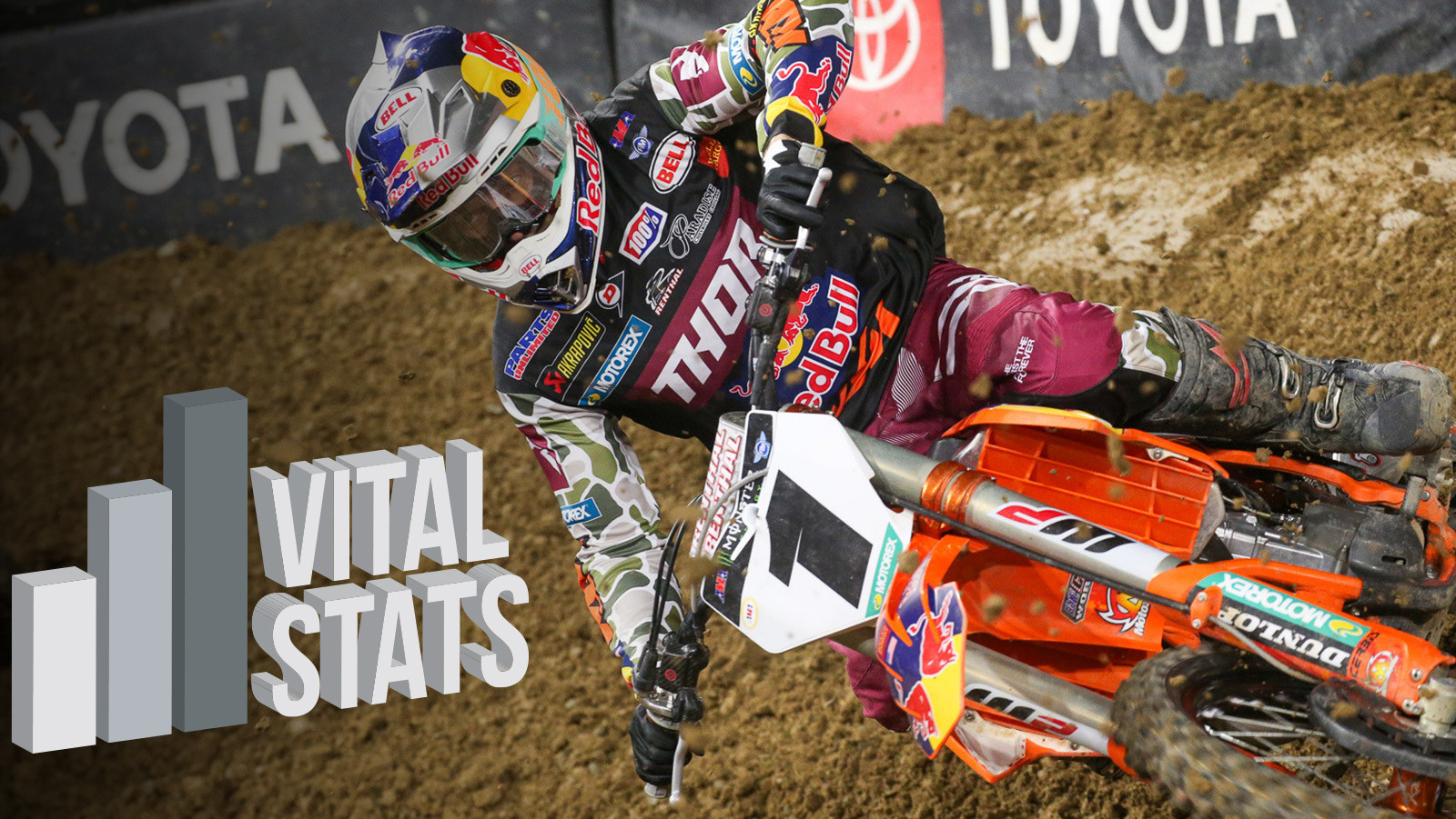 Vital Stats: 2020 Supercross Championship, Week 6