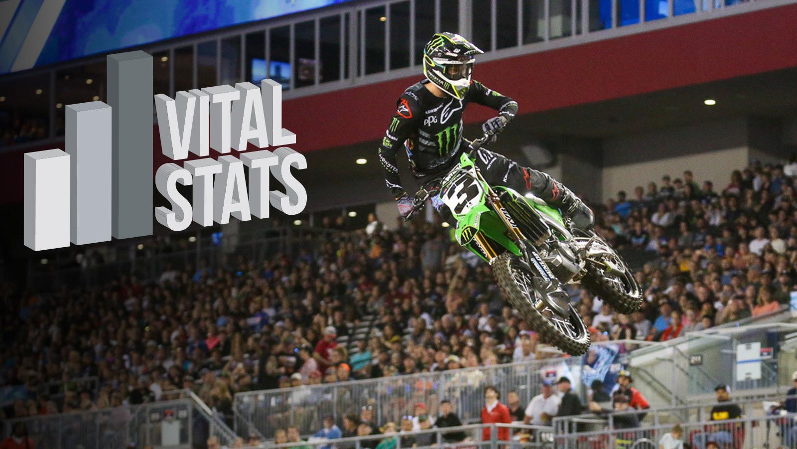 Vital Stats: 2020 Supercross Championship, Week 7