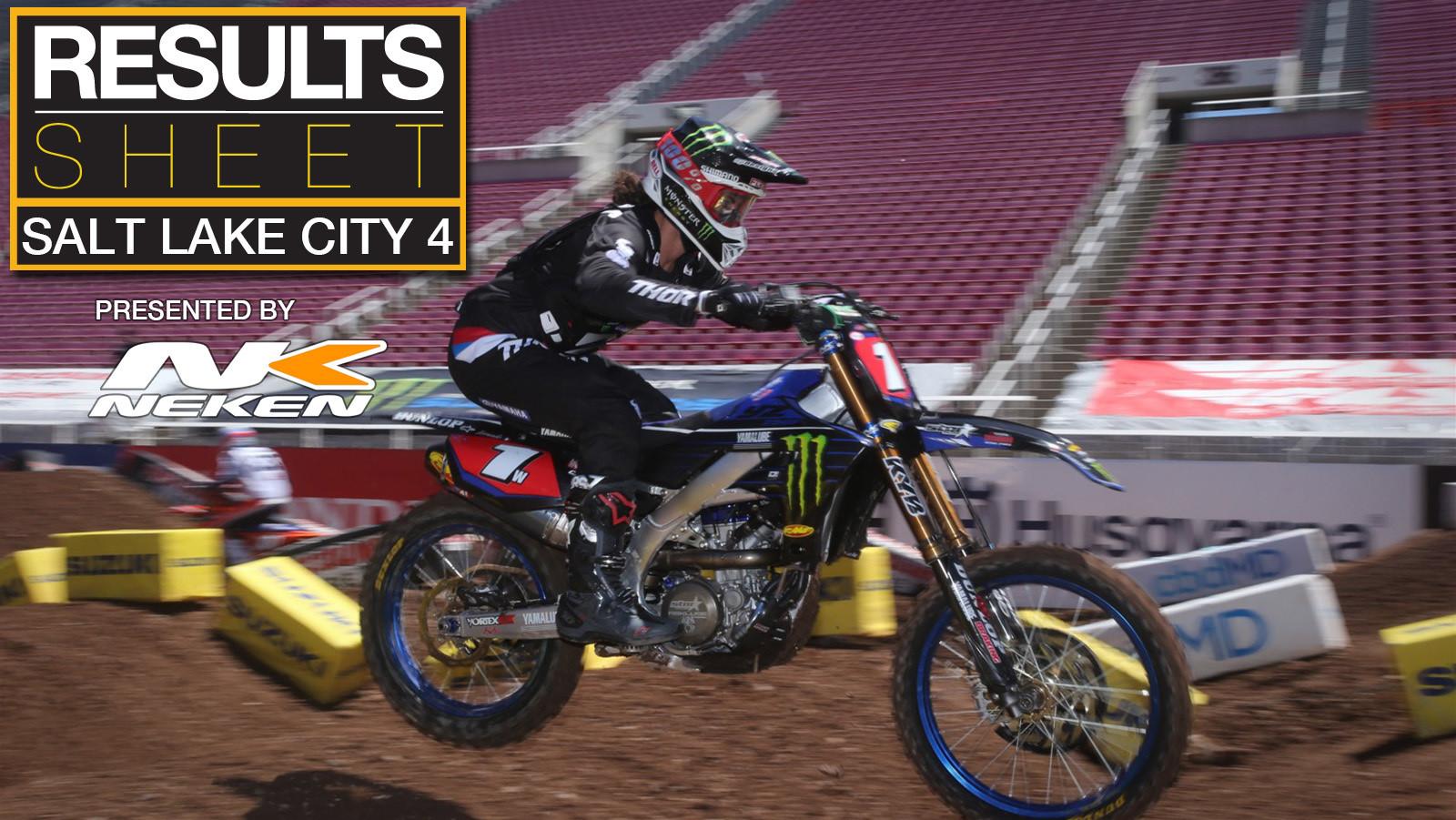 Results Sheet: 2020 Salt Lake City 4 Supercross