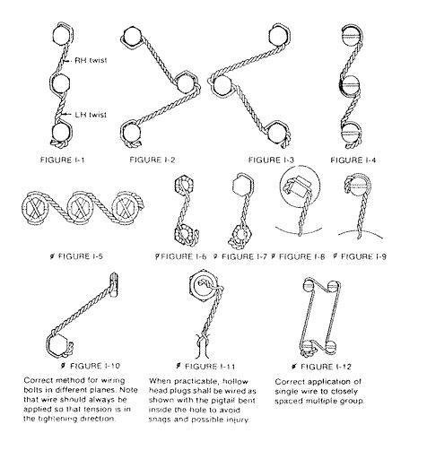 Lost art? Safety Wire. Anyone use still use it? - Moto-Related ...