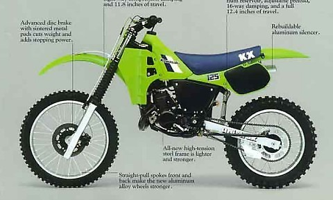 1984 kx125 on craigslist - Old School Moto - Motocross ...