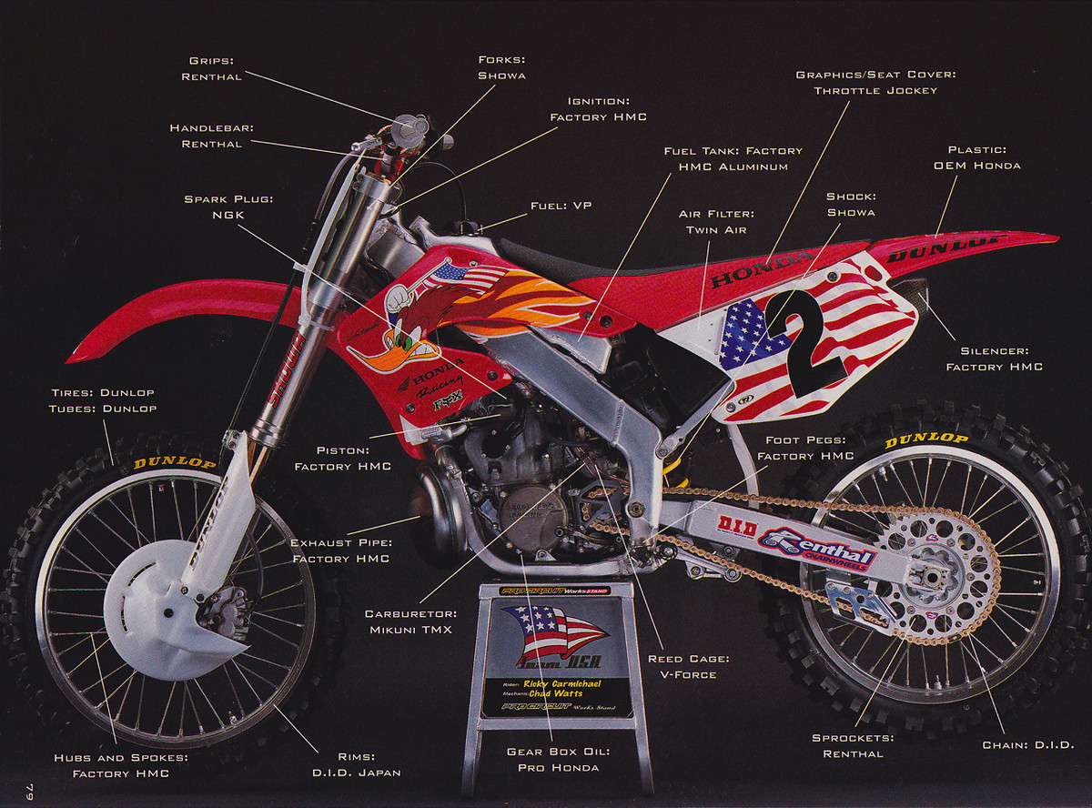 Cr250 Ricky Carmichael 2001 Mxon Replica Build Finished