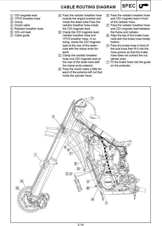yz250 wiring help tech help race shop motocross forums rh vitalmx com Basic Electrical Wiring Diagrams 95 yz250 wiring diagram