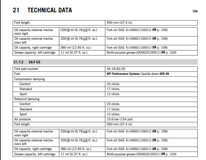Hp 48 Sx users Manual