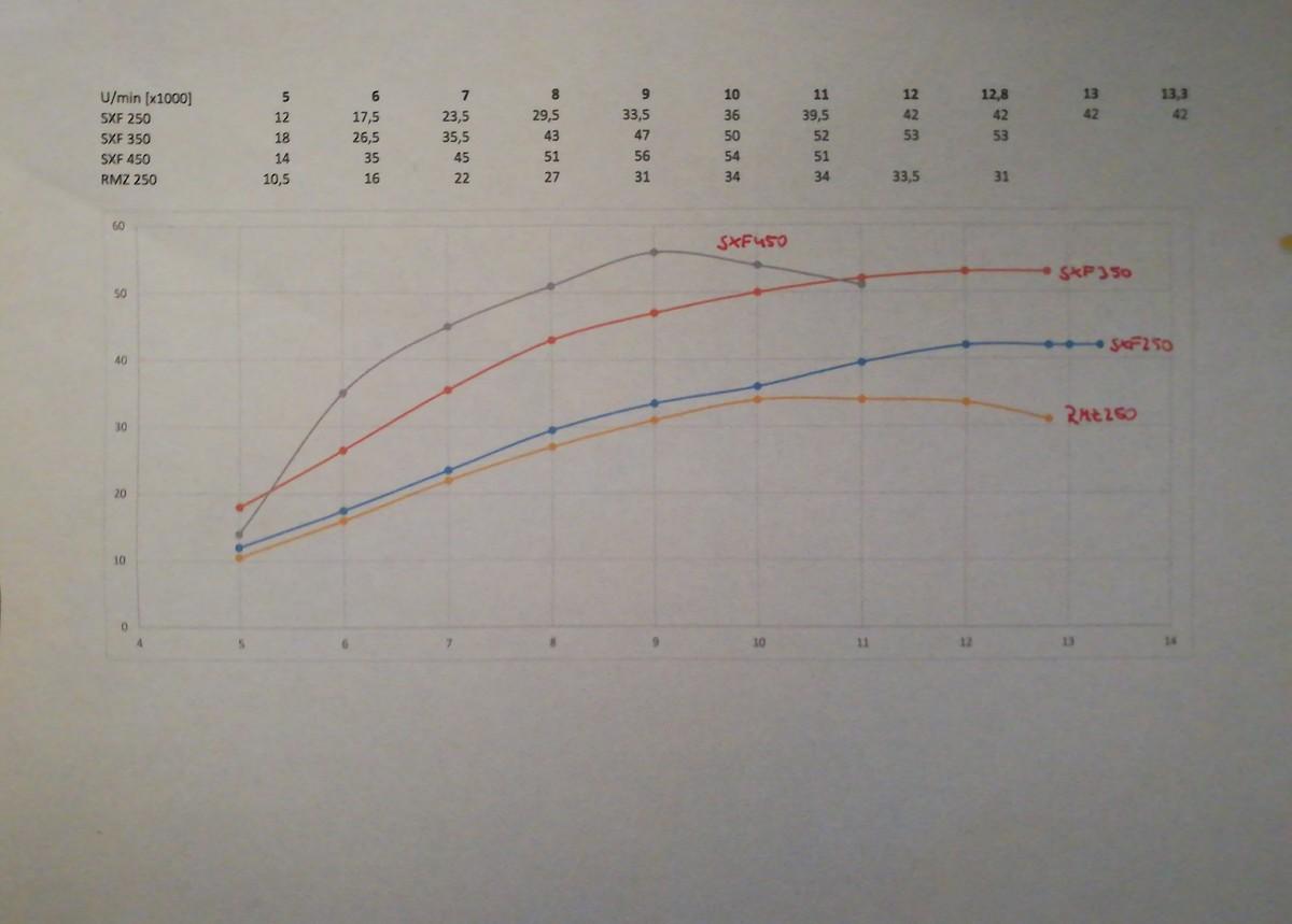 Jacklhydes Profile Vital Mx Ktm 350 Sxf Wiring Diagram Reply To Or Husky 11 10 2017 154am