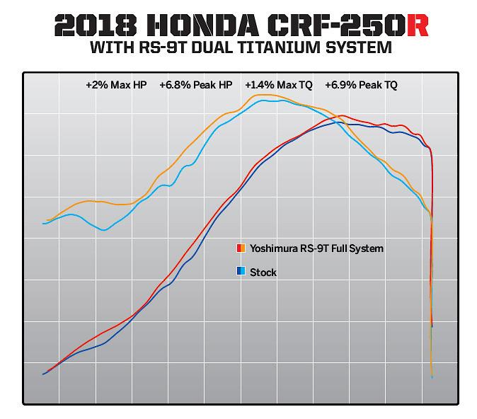2018 Crf 250 Mods To Increase Bottomend Power Motorelated. Vortexcdimodelproductphpproduct56model254mpid4050. Honda. Honda Crf 250 Engine Diagram At Scoala.co