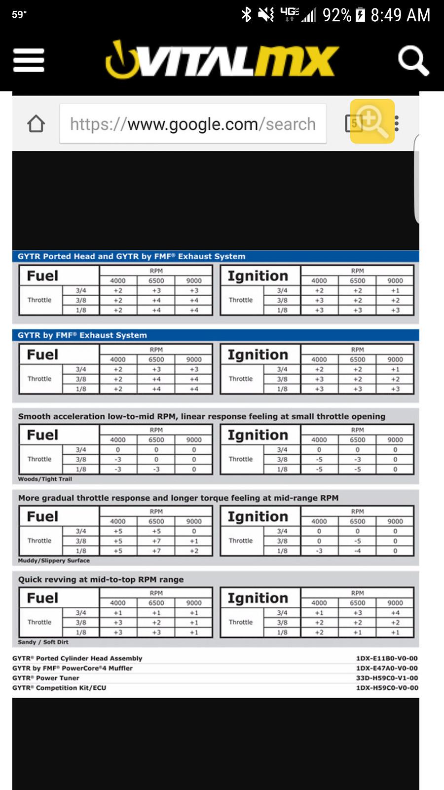 17 YZ250F Aftermarket exhaust maps - Tech Help/Race Shop - Motocross
