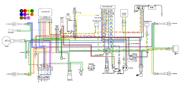 Crf 450 Wiring Diagram - seniorsclub.it electrical-horror -  electrical-horror.pietrodavico.itPietro da Vico