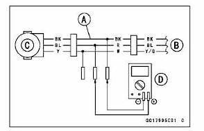 2014 KX450f bog and hesitation at 1/4 throttle - Tech Help