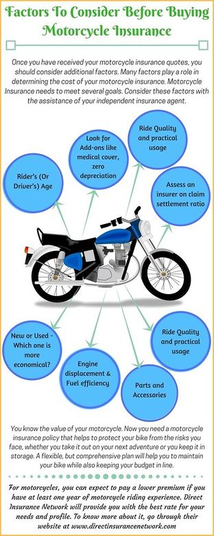 S780_full_factors_to_consider_before_buying_motorcycle_insurance_258688