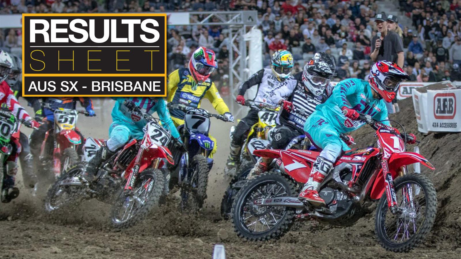 Results Sheet: 2019 Australian Supercross Championship - Round 1