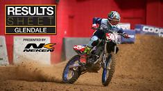 Results Sheet: 2019 Glendale Supercross