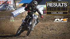 Results Sheet: 2019 Oakland Supercross