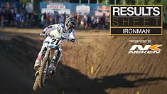 Results Sheet: 2019 Ironman Motocross National