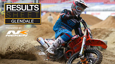 Results Sheet: Glendale Supercross