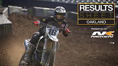 Results Sheet: Oakland Supercross