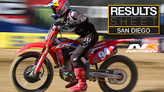 Results Sheet: San Diego Supercross