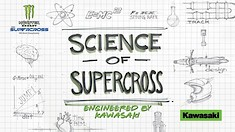 The Science of Supercross - Mechanics Area