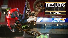 Results Sheet: Atlanta Supercross