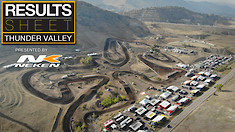 Results Sheet: Thunder Valley National