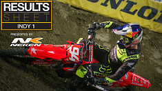 Results Sheet: Indianapolis 1 Supercross
