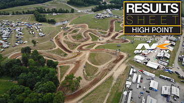 Results Sheet: High Point National
