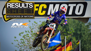 Results Sheet: Motocross of Nations