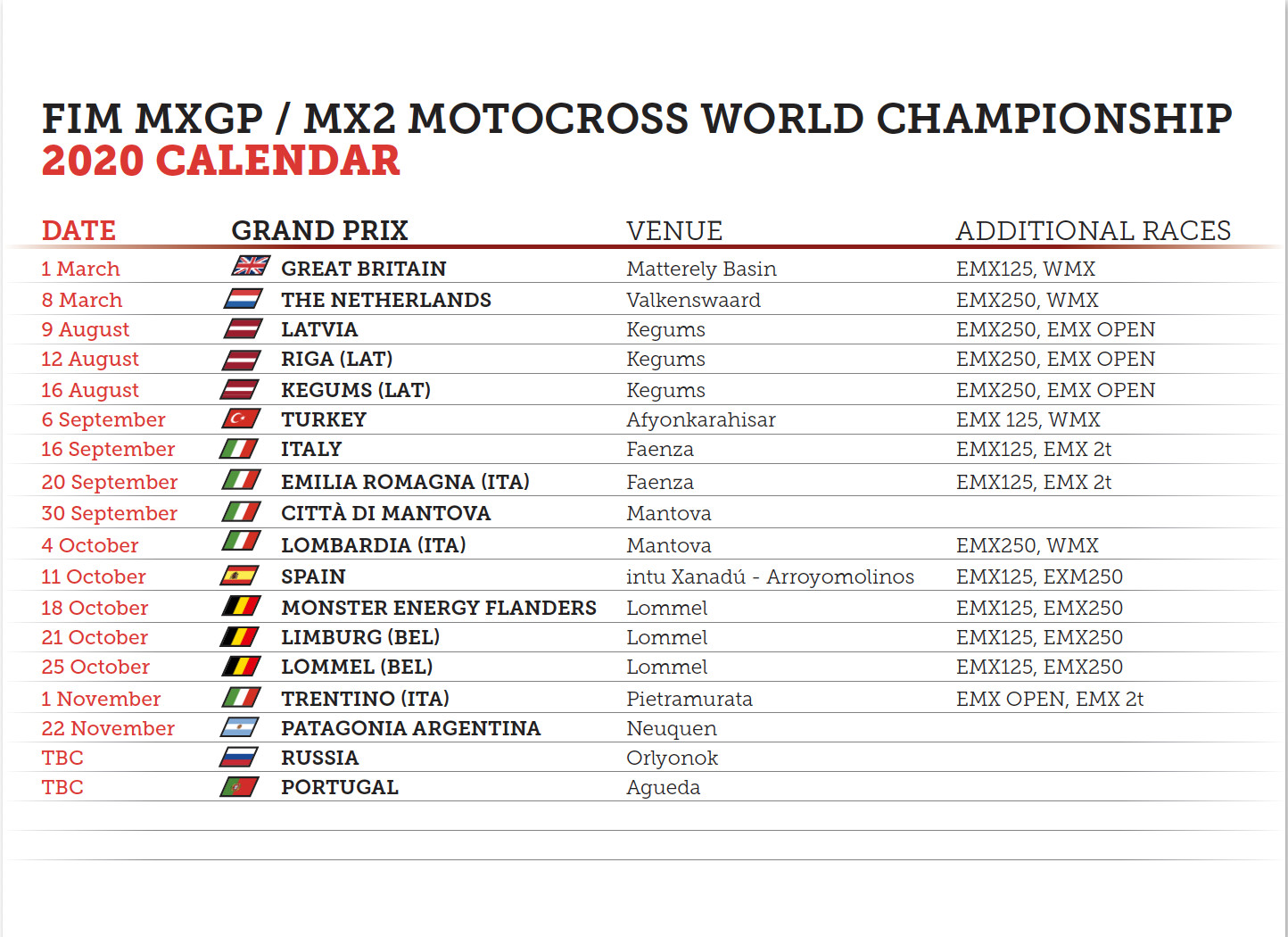 Updated 2020 MXGP Schedule