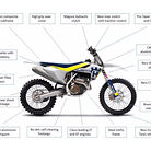 First Look: 2017 Husqvarna Motocross Models
