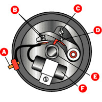 S200x600_ignition_system_points_1468974232